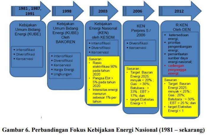 01-NEP-1981-2012