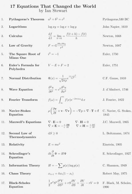 17-equations