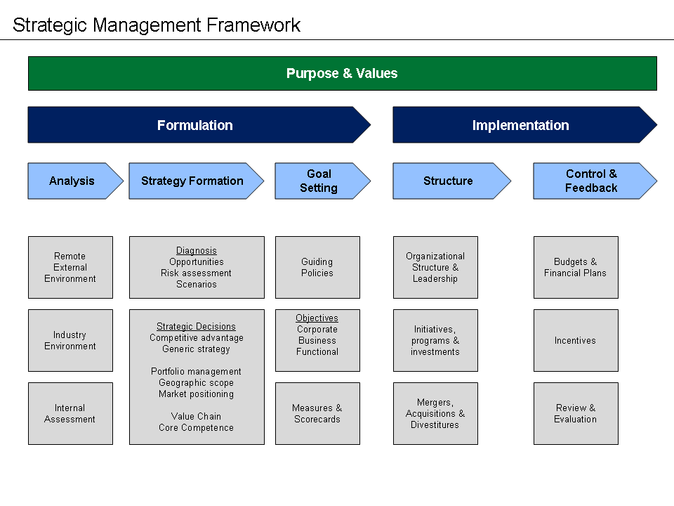 "qantas bcg model Competitive intelligence final report 4 wwwnetmbacom/strategy/matrix/bcg 5 wwwqantascomau/infodetail/about ""a back-to-basics business model."