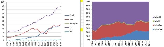 energy-trend