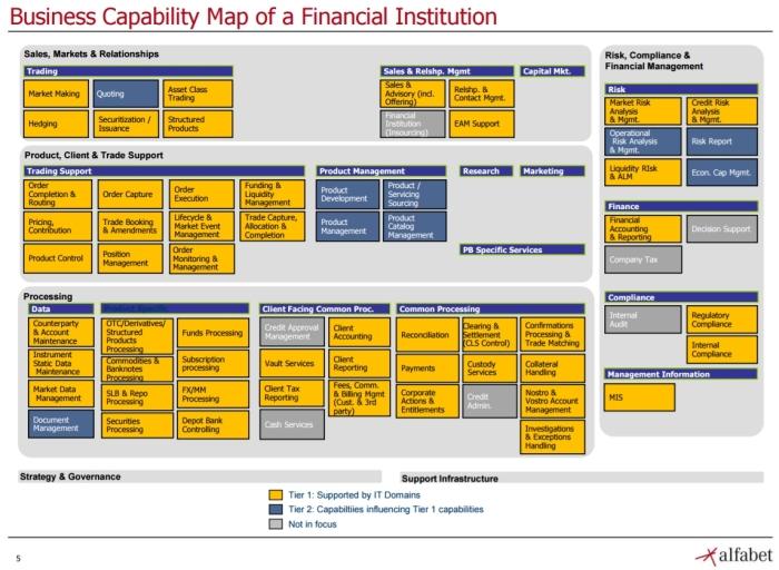 capability-map