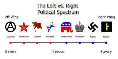 Left_right_political_spectrum_011